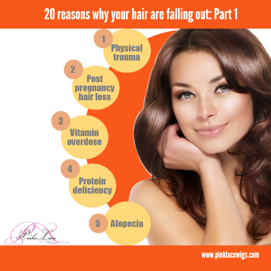 20 reasons why your hair are falling out : Part 1 | Pink ...
